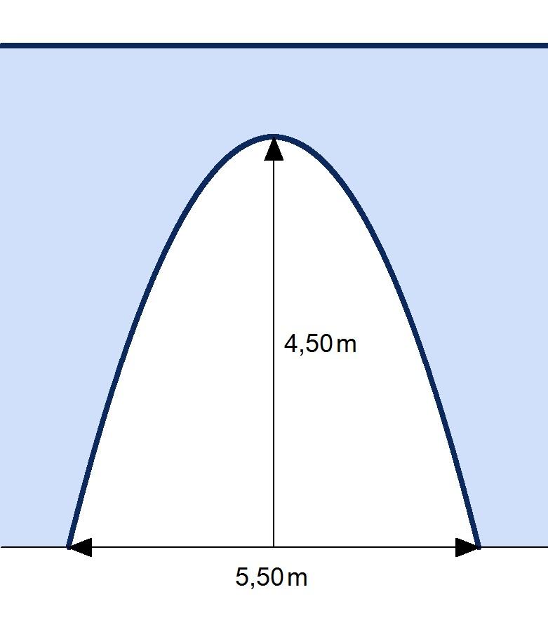 Anwendung quadratische Funktionen