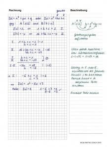Funktionsgleichung anhand zweier Punkte